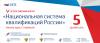 Пятый Всероссийский форум «Национальная система квалификаций России»