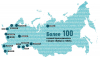 СМИ по всей стране присоединились к акции «Выбор за тобой», запущенной в Петербурге